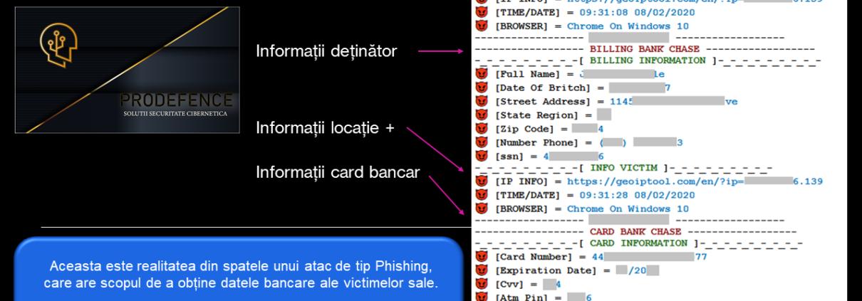 Phishing date bancare